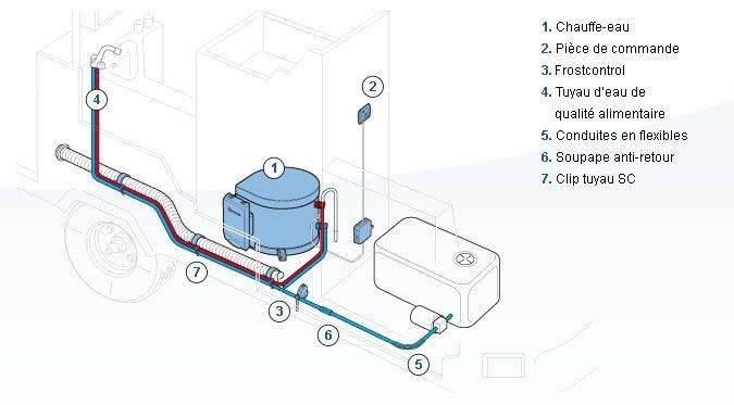 zefon bio pump plus manual