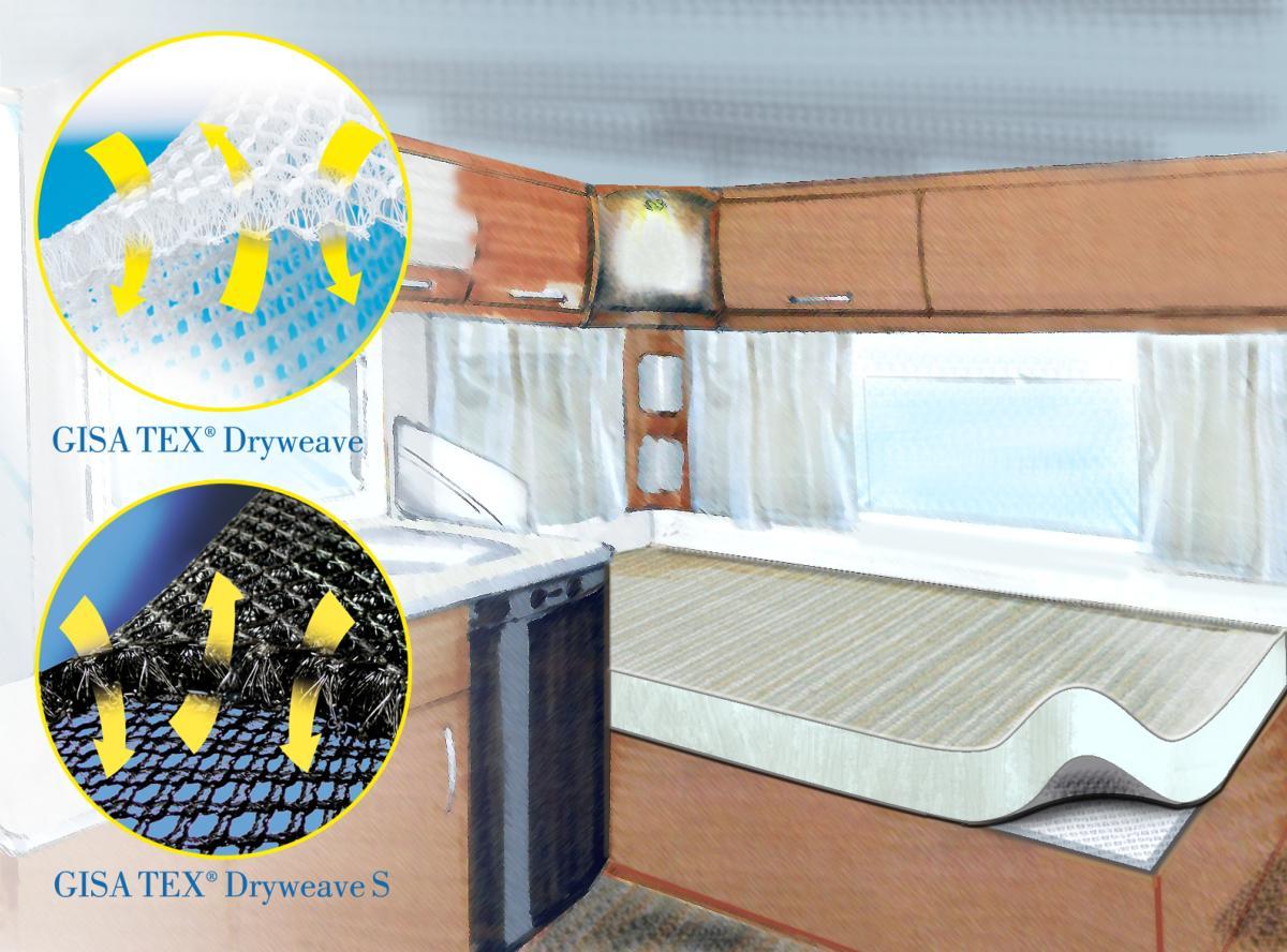 sous matelas de ventilation gisatex 160x220cm. Black Bedroom Furniture Sets. Home Design Ideas