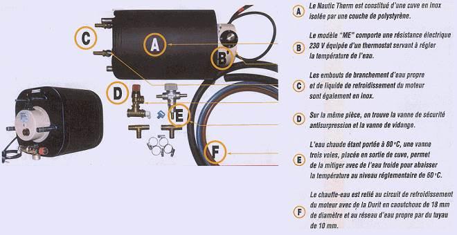 chauffe eau inox nautic therm type e 15 l itres 230v 660w. Black Bedroom Furniture Sets. Home Design Ideas